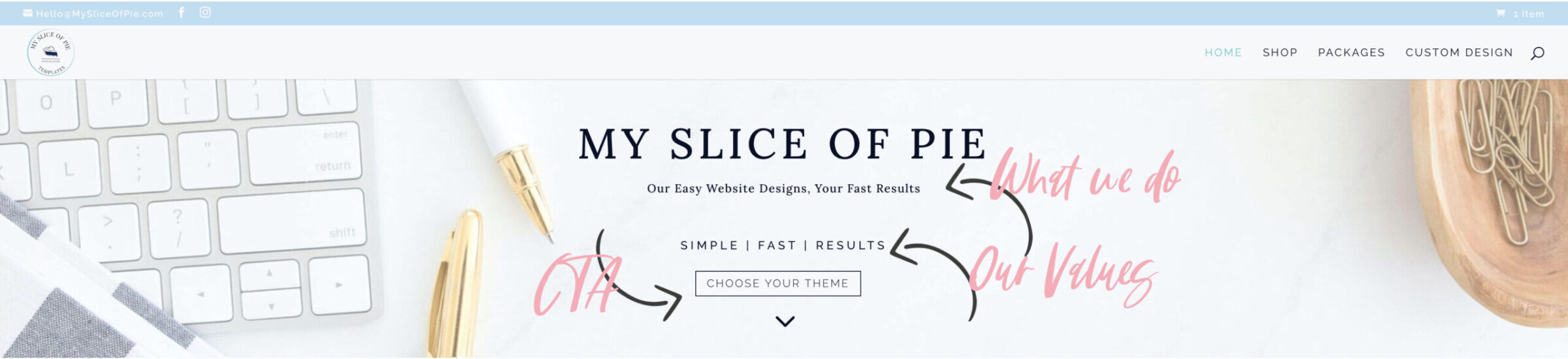 Design a Website to Increases Conversion Rate